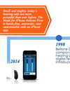 The Evolution of Hearing Aids